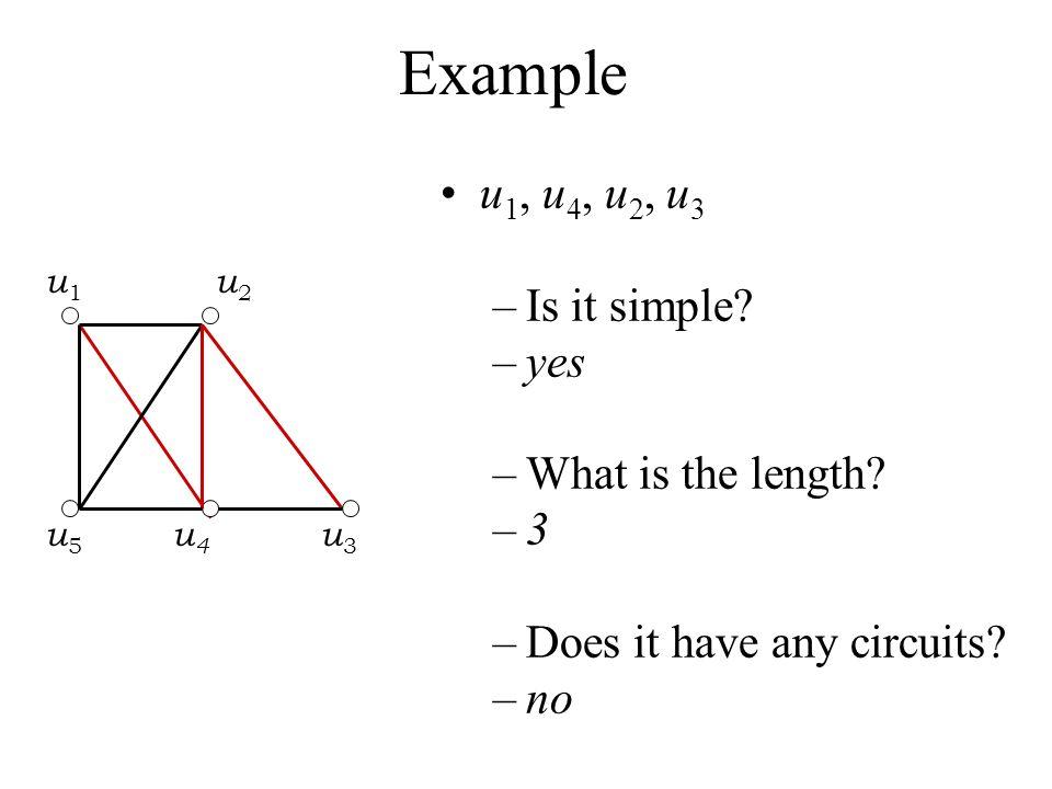 Example u1, u4, u2, u3 Is it simple yes What is the length 3