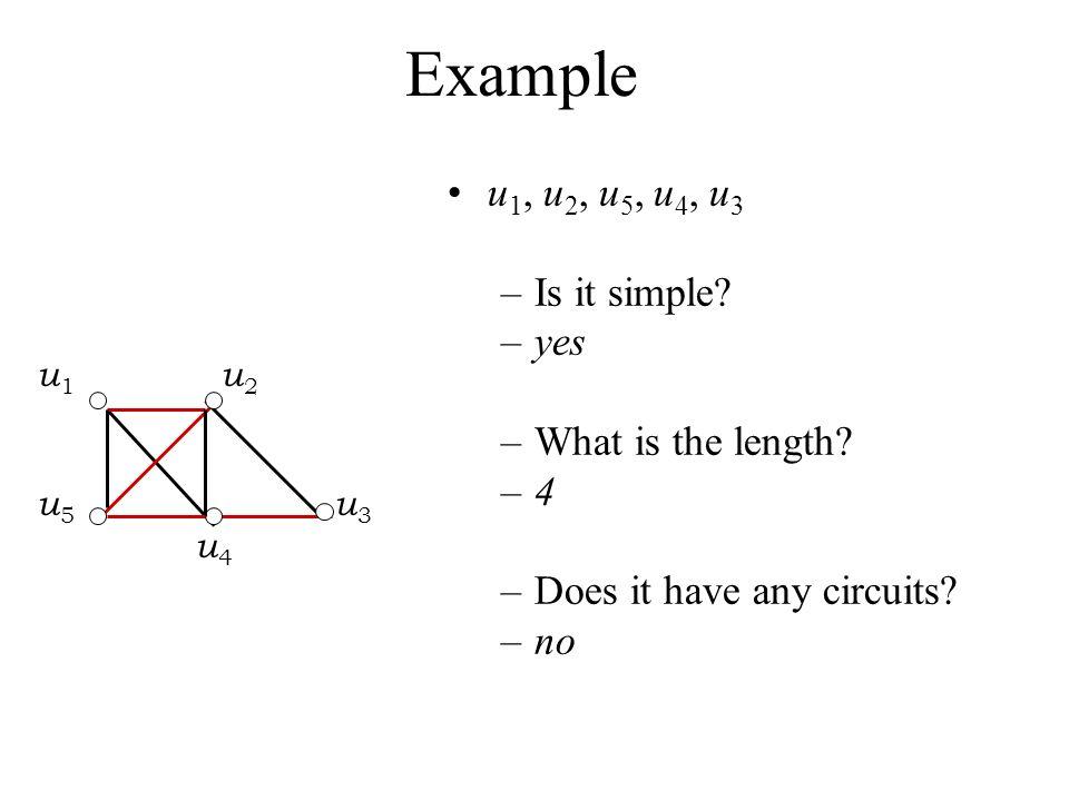 Example u1, u2, u5, u4, u3 Is it simple yes What is the length 4