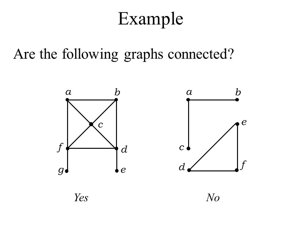 Example Are the following graphs connected Yes No c e f a d b g e c a