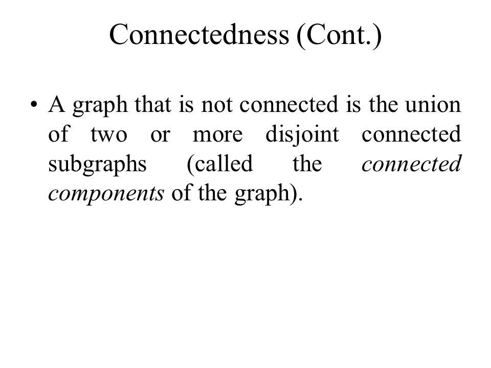 Connectedness (Cont.)