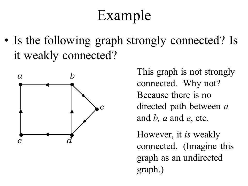 Example Is the following graph strongly connected Is it weakly connected