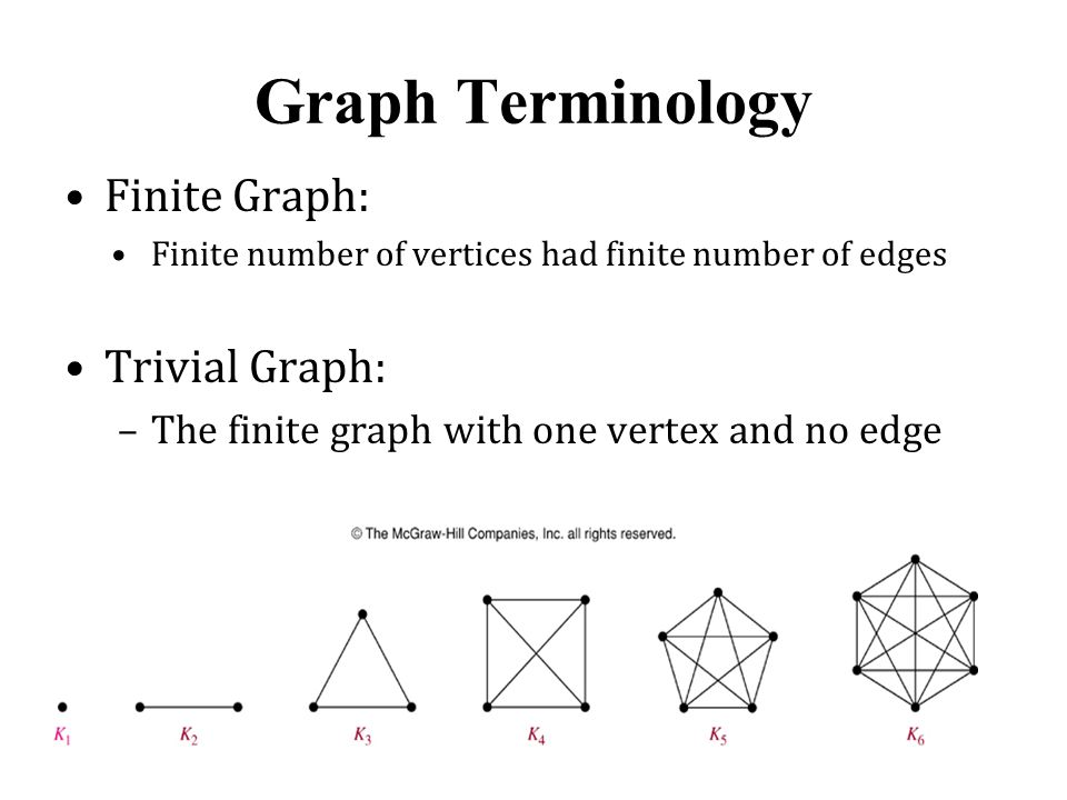 Graph Terminology Finite Graph: Trivial Graph: