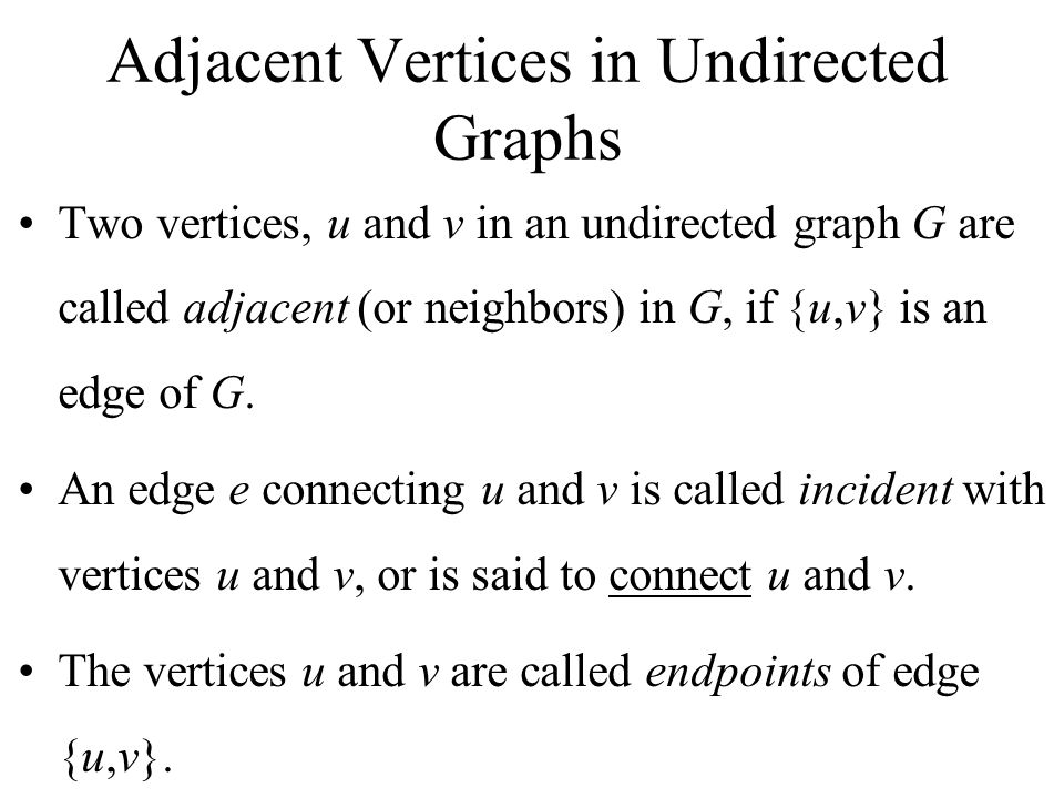 Adjacent Vertices in Undirected Graphs