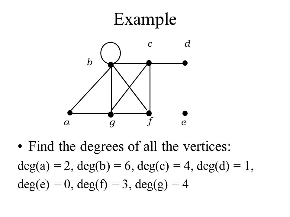 Example Find the degrees of all the vertices: