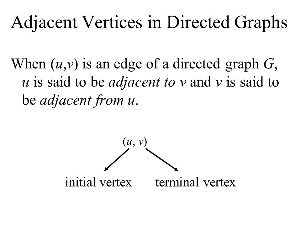 Adjacent Vertices in Directed Graphs