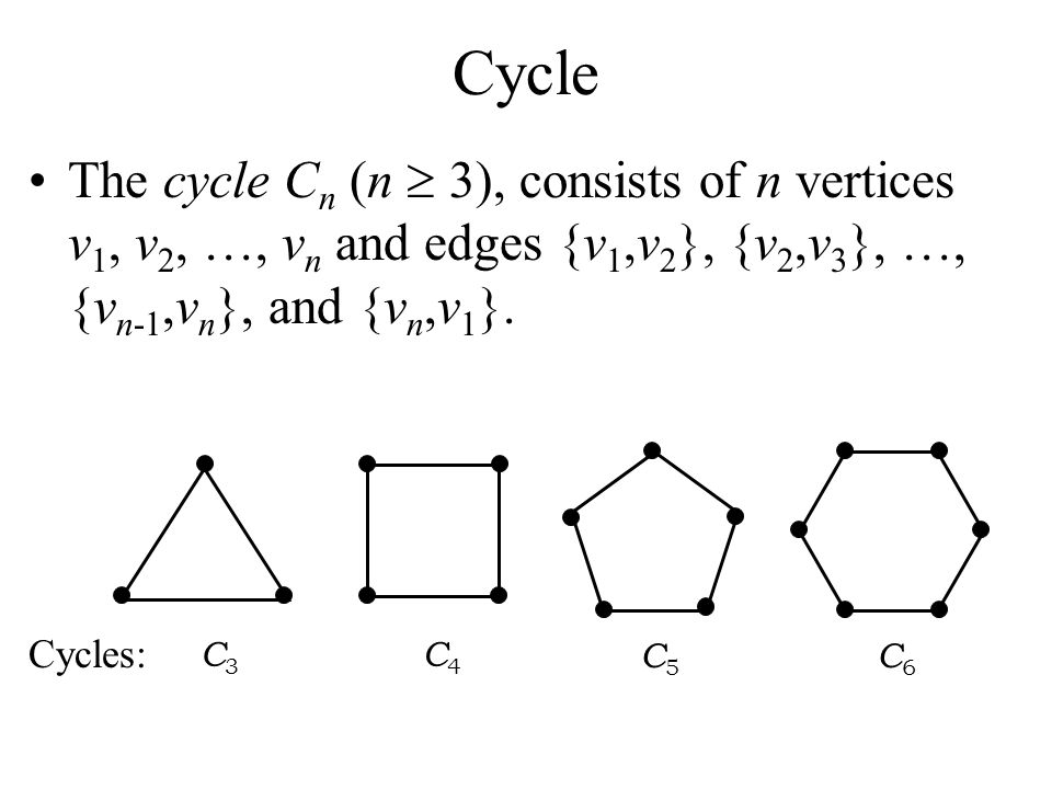 Cycle The cycle Cn (n  3), consists of n vertices v1, v2, …, vn and edges {v1,v2}, {v2,v3}, …, {vn-1,vn}, and {vn,v1}.