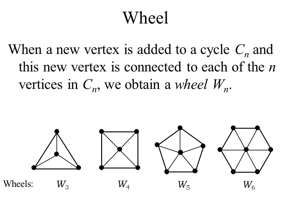 Wheel When a new vertex is added to a cycle Cn and this new vertex is connected to each of the n vertices in Cn, we obtain a wheel Wn.