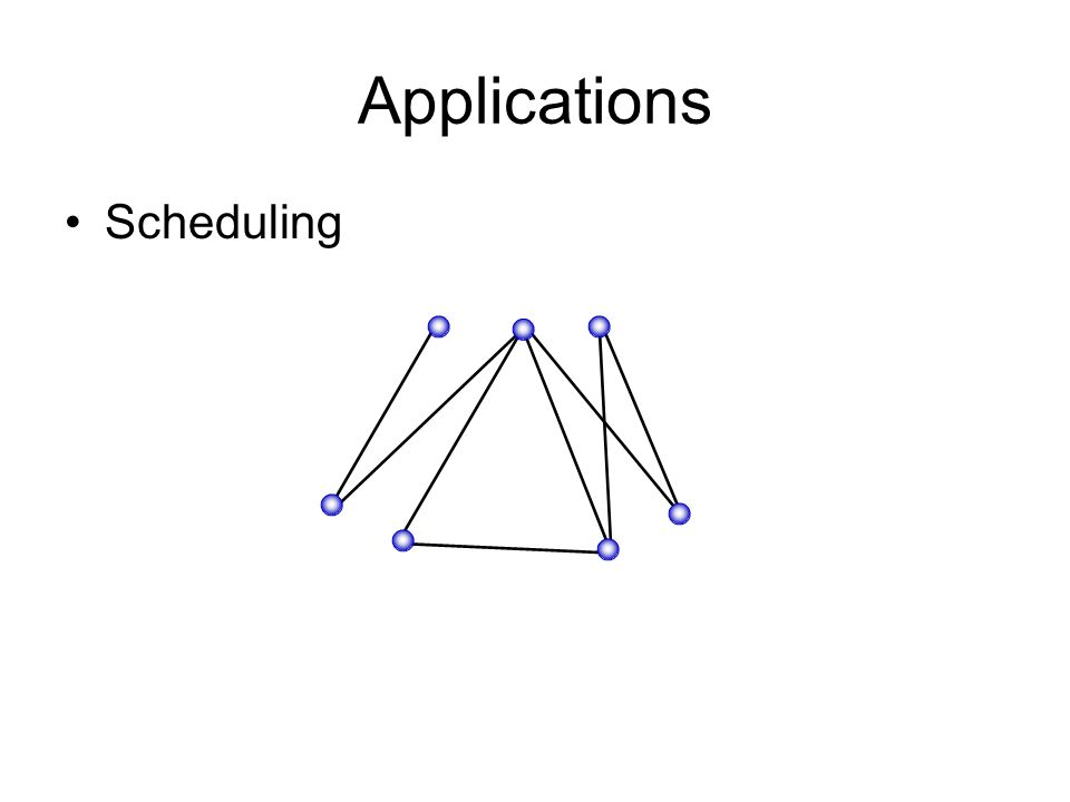 Applications Scheduling
