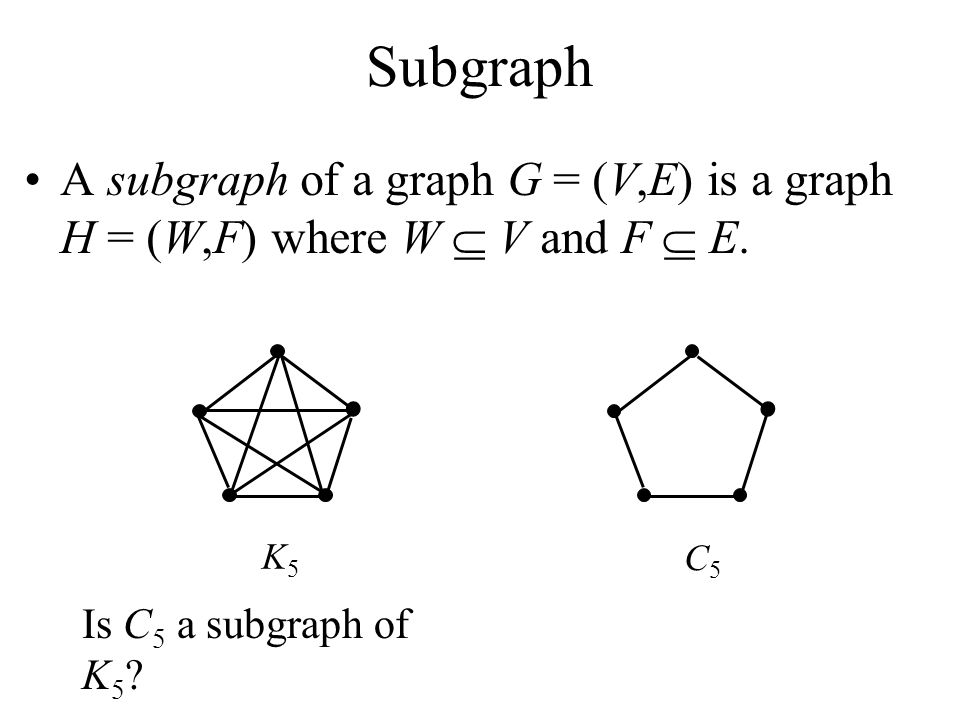Subgraph A subgraph of a graph G = (V,E) is a graph H = (W,F) where W  V and F  E.