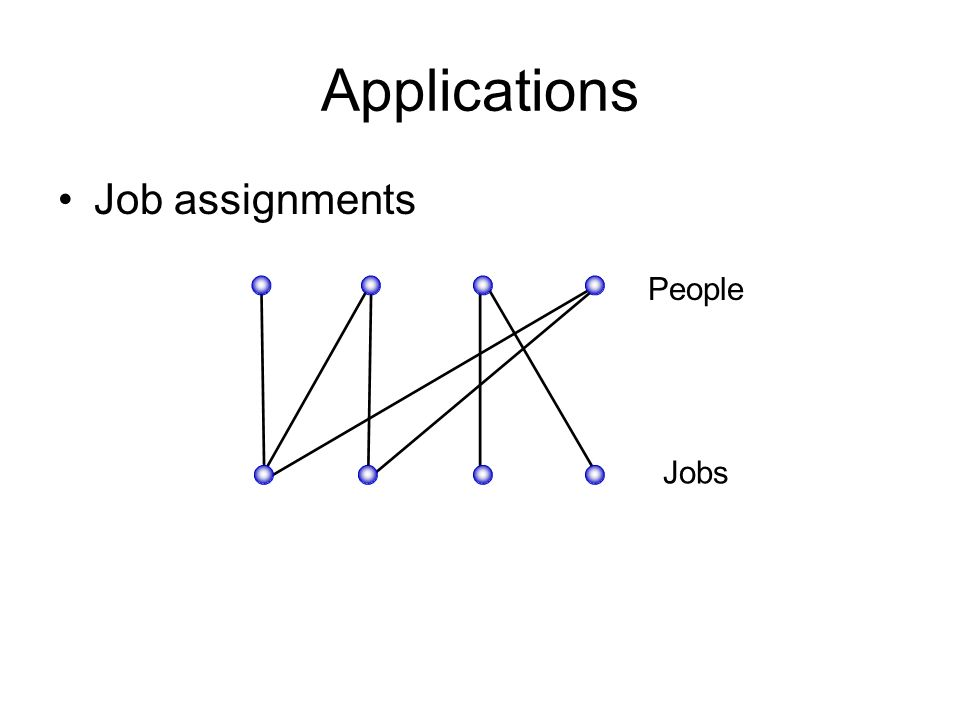 Applications Job assignments People Jobs