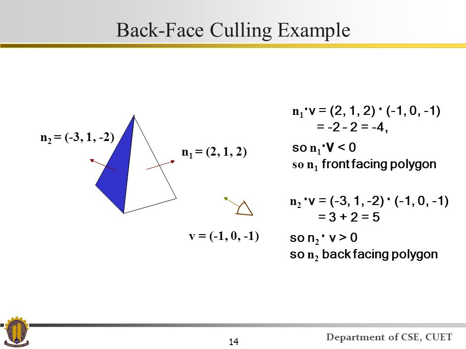 Back-Face Culling Example