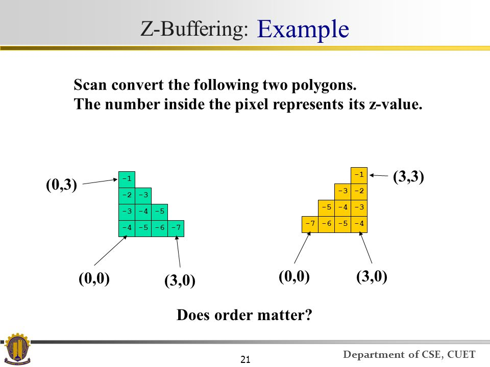 Z-Buffering: Example Scan convert the following two polygons.
