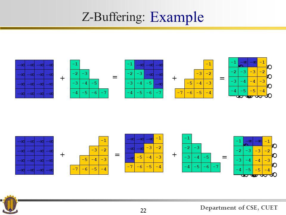 Z-Buffering: Example - -5 -7 -6 - -5 -7 -6 + = + = + = + = - - -