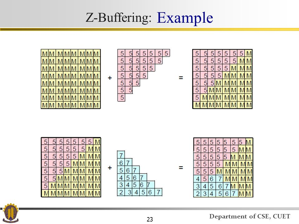 Z-Buffering: Example