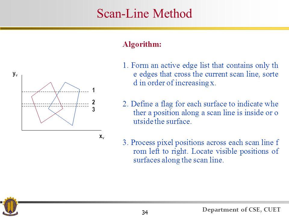 Scan-Line Method Algorithm: