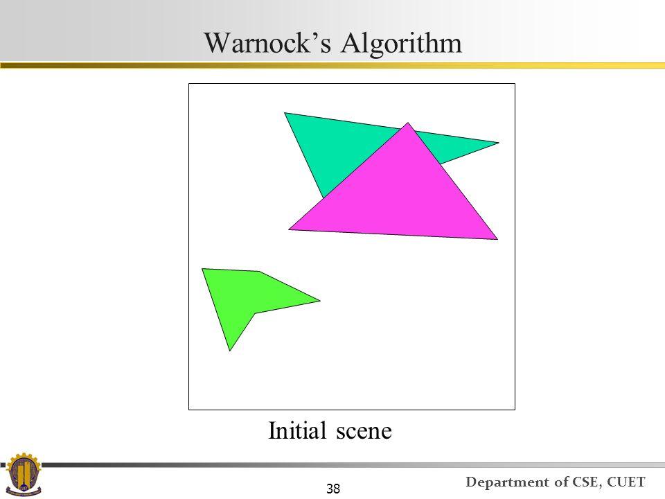 Warnock's Algorithm Initial scene