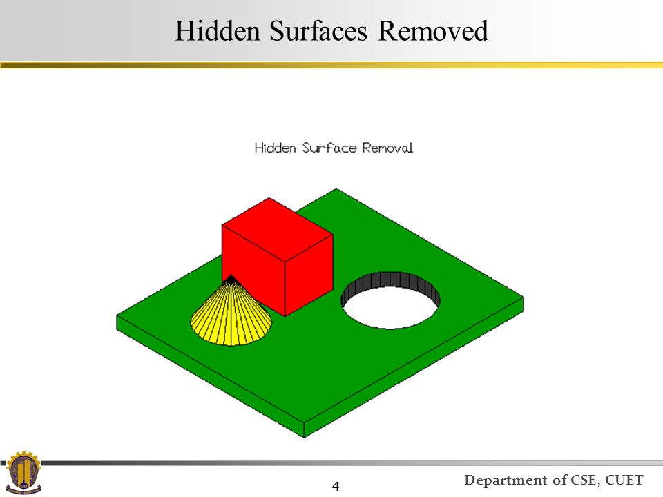 Hidden Surfaces Removed