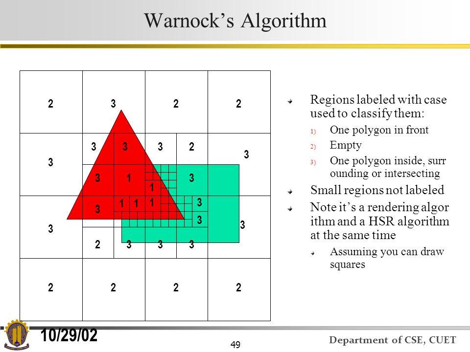 Warnock's Algorithm 10/29/02