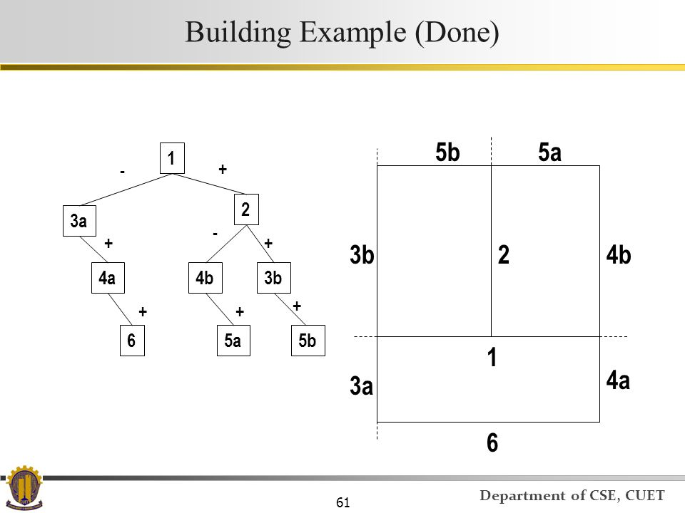 Building Example (Done)