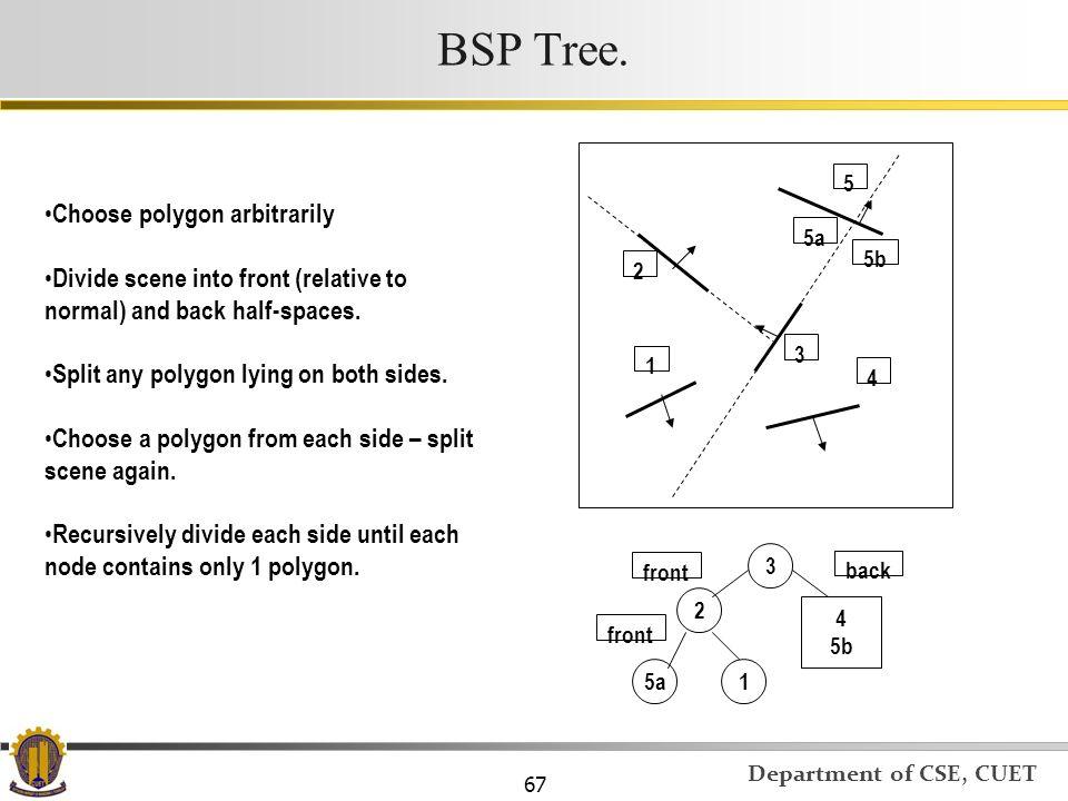 BSP Tree. Choose polygon arbitrarily