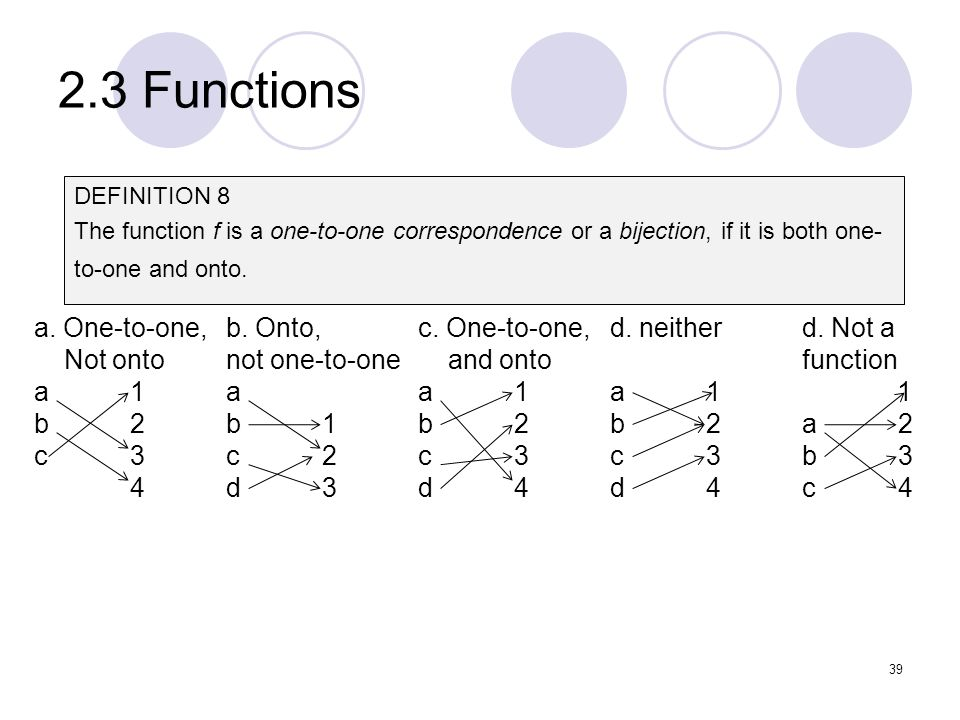 2.3 Functions DEFINITION 8. The function f is a one-to-one correspondence or a bijection, if it is both one-