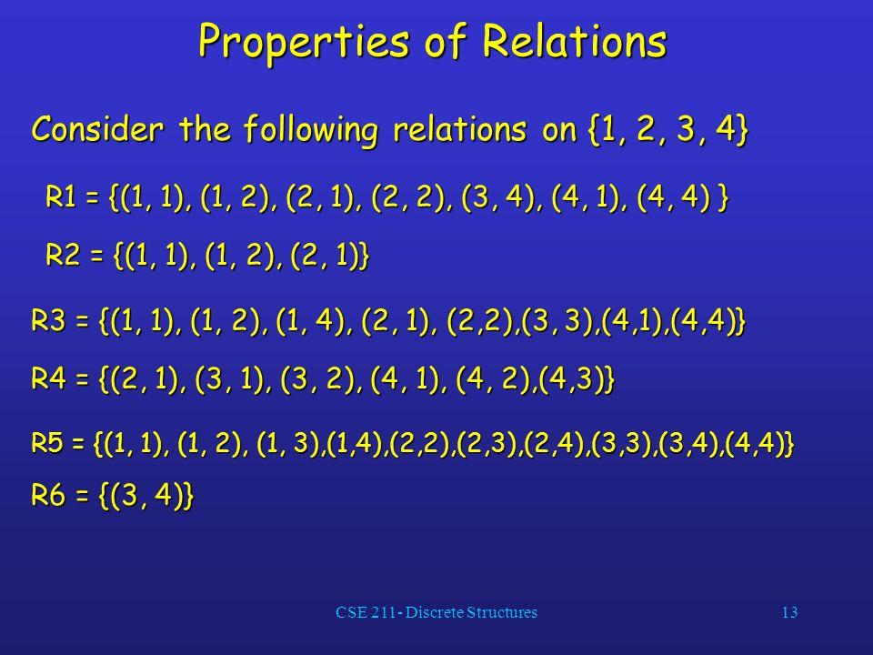 Properties of Relations