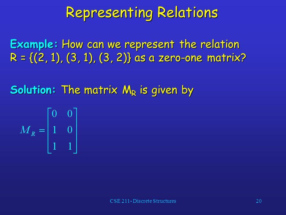 Representing Relations