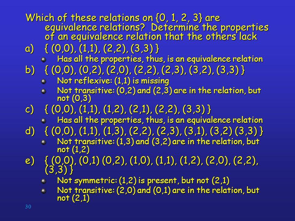 { (0,0), (0,1) (0,2), (1,0), (1,1), (1,2), (2,0), (2,2), (3,3) }