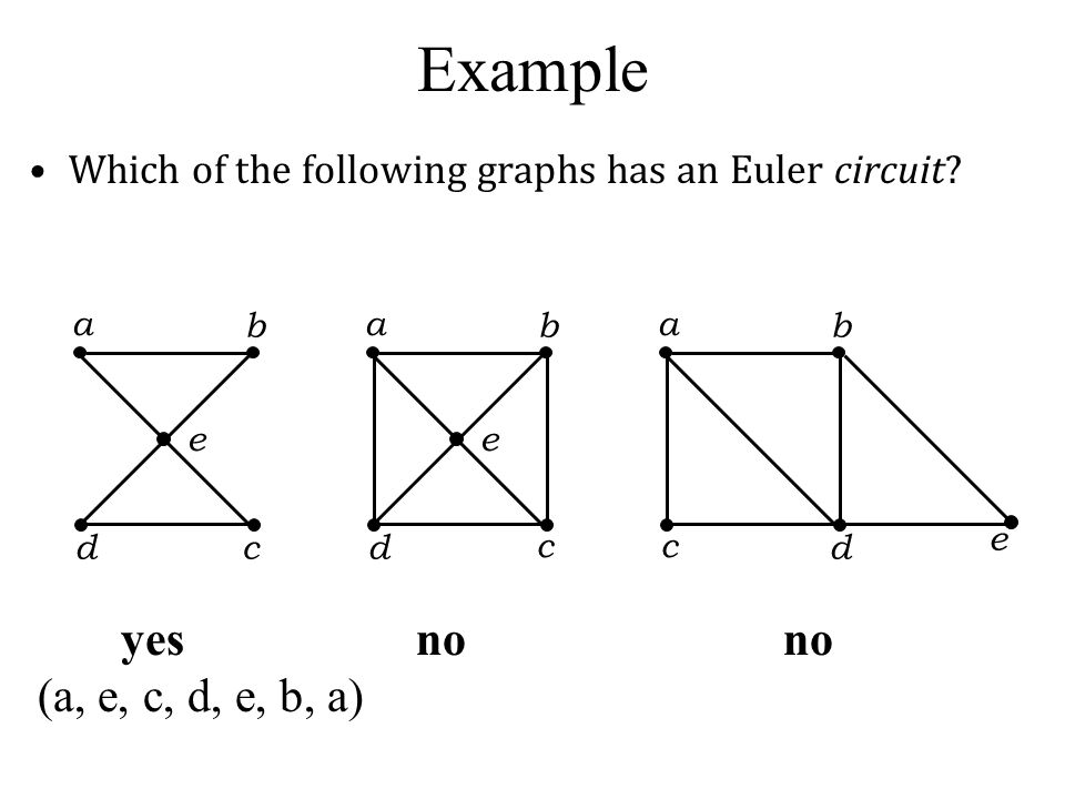 Example yes no no (a, e, c, d, e, b, a)