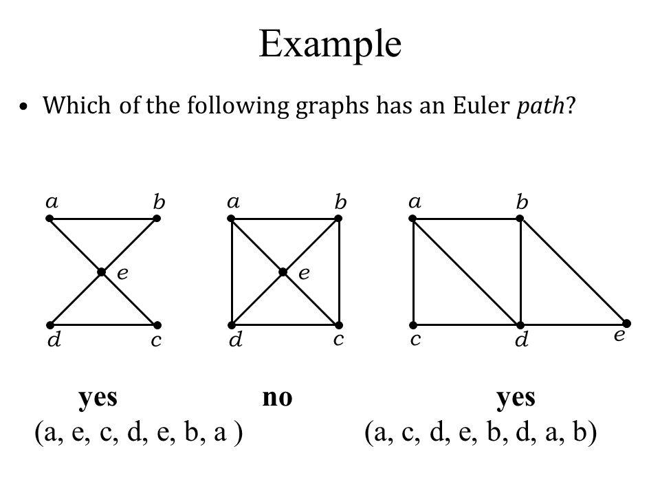 Example yes no yes (a, e, c, d, e, b, a ) (a, c, d, e, b, d, a, b)