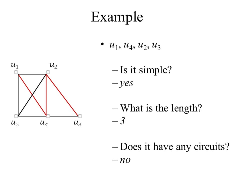 Example u1, u4, u2, u3 Is it simple yes What is the length 3