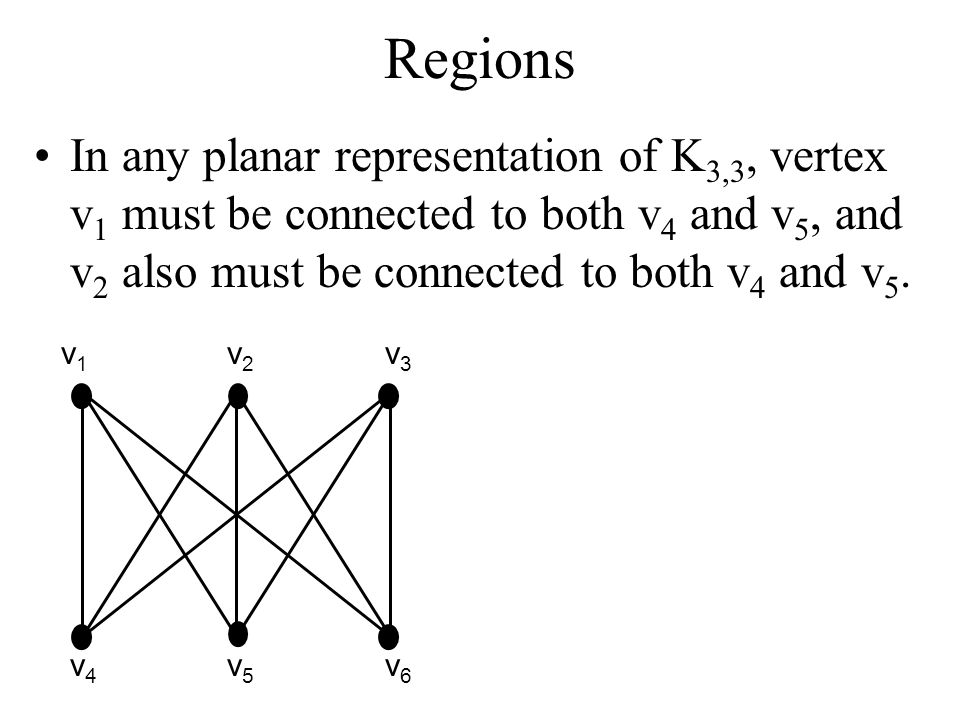 Regions In any planar representation of K3,3, vertex v1 must be connected to both v4 and v5, and v2 also must be connected to both v4 and v5.
