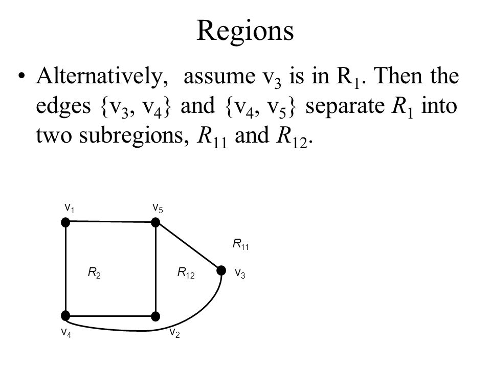 Regions Alternatively, assume v3 is in R1. Then the edges {v3, v4} and {v4, v5} separate R1 into two subregions, R11 and R12.