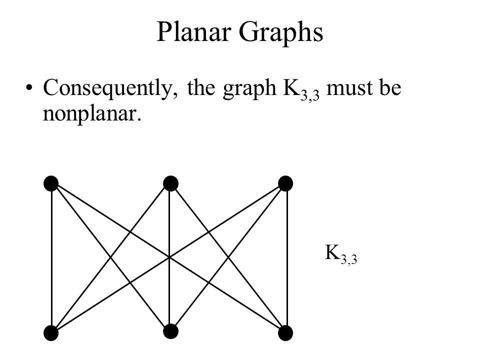 Planar Graphs Consequently, the graph K3,3 must be nonplanar. K3,3