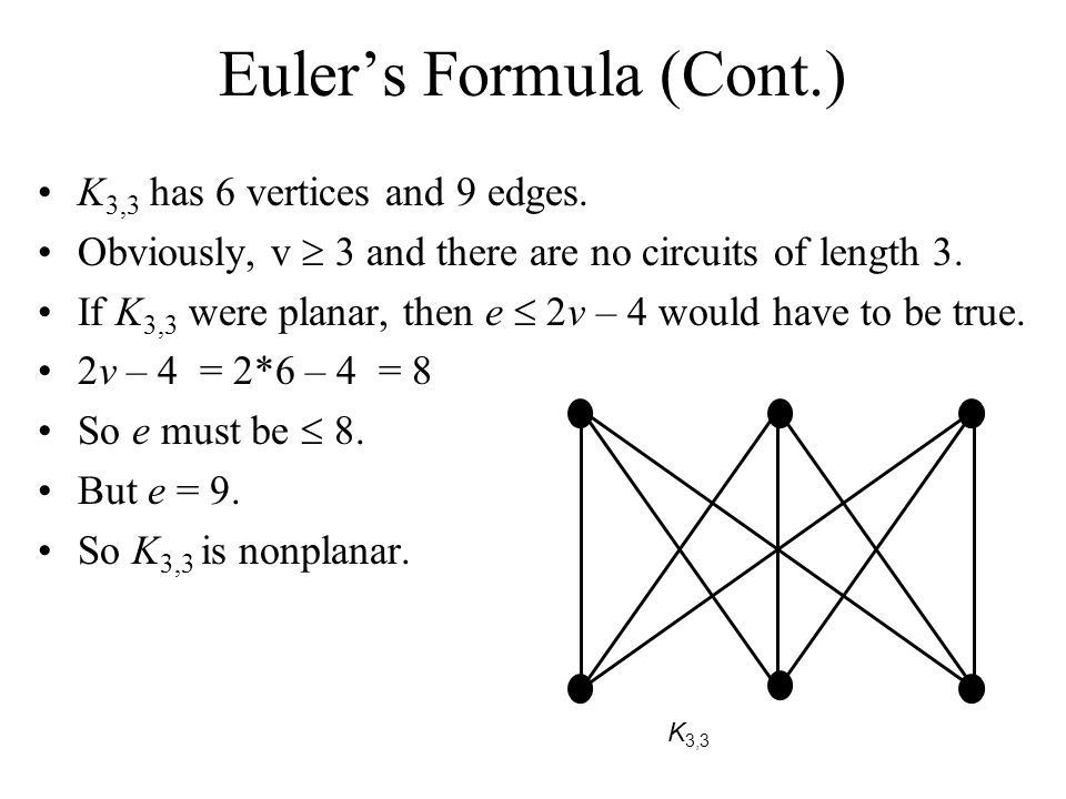 Euler's Formula (Cont.)