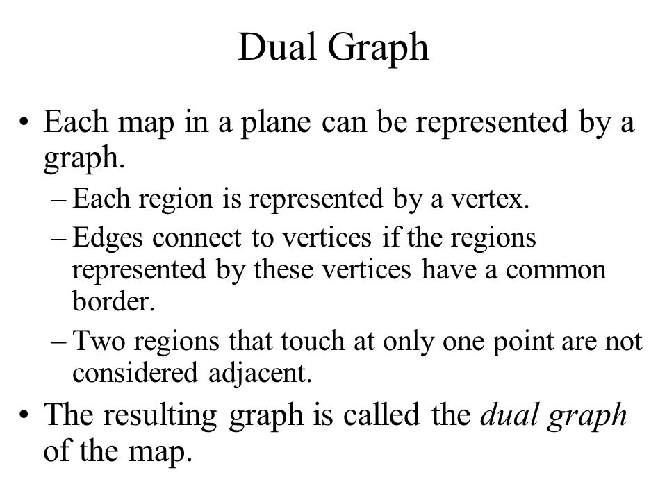 Dual Graph Each map in a plane can be represented by a graph.