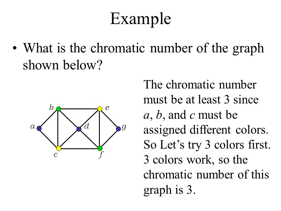 Example What is the chromatic number of the graph shown below