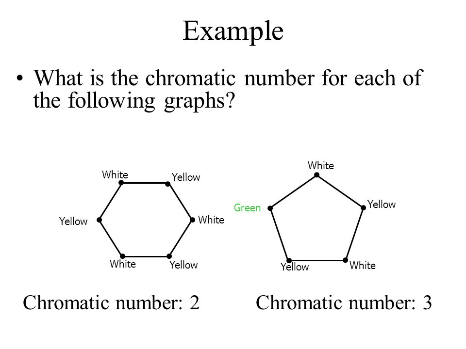 Example What is the chromatic number for each of the following graphs