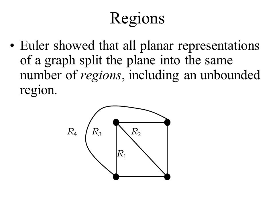 Regions Euler showed that all planar representations of a graph split the plane into the same number of regions, including an unbounded region.