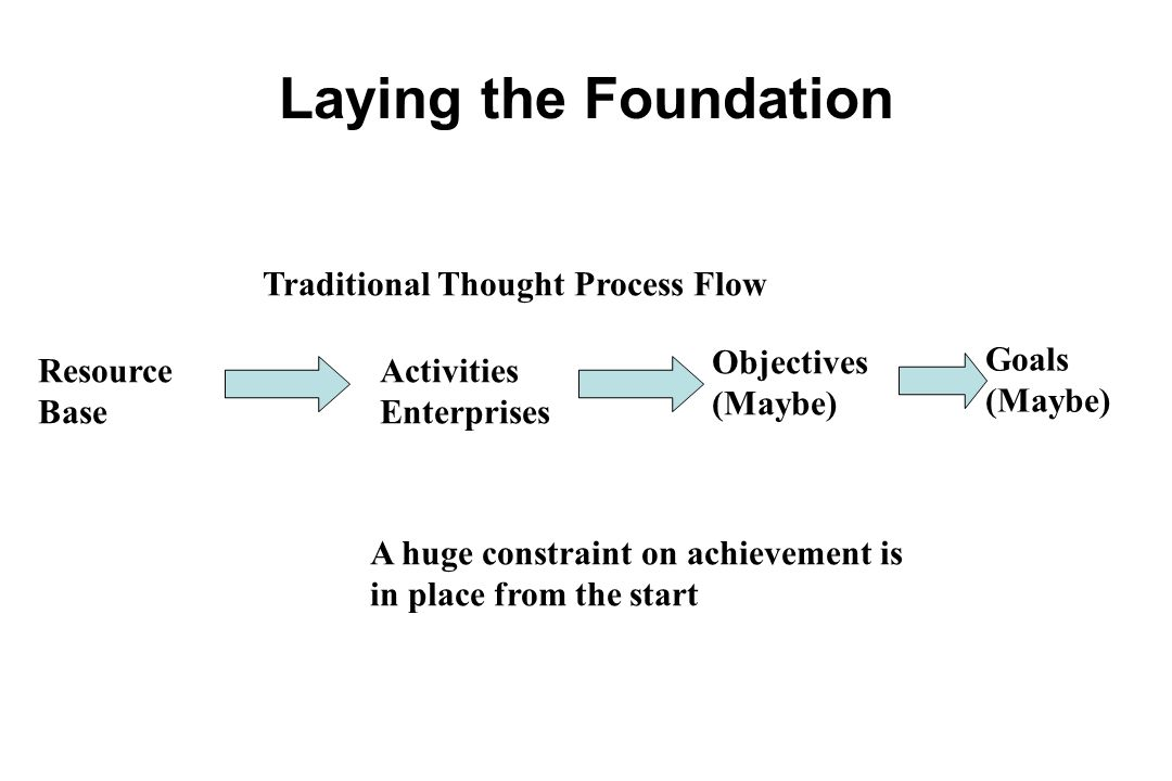 Laying the Foundation Traditional Thought Process Flow Objectives