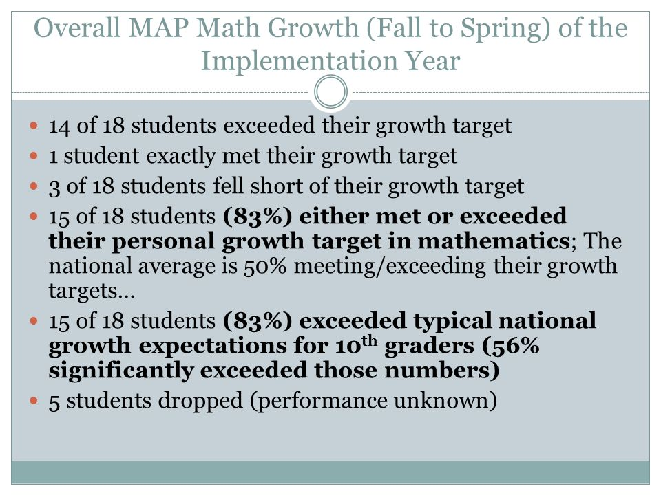 Overall MAP Math Growth (Fall to Spring) of the Implementation Year
