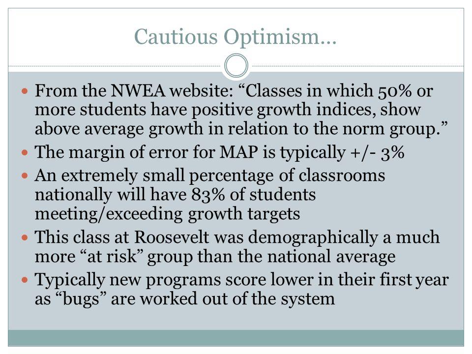 Cautious Optimism…