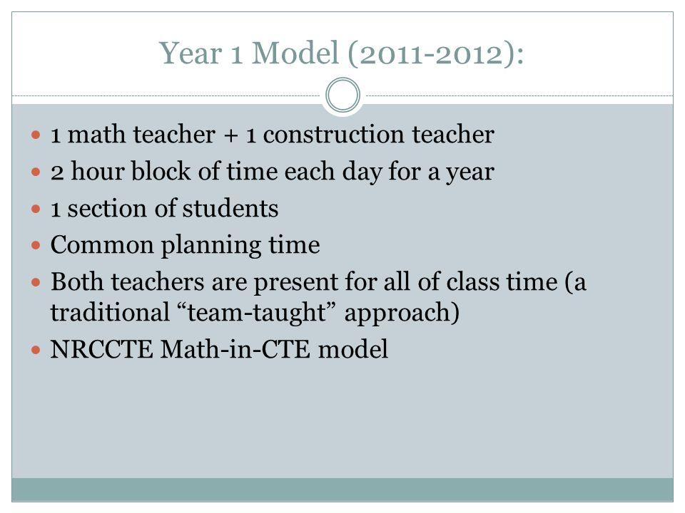 Year 1 Model (2011-2012): 1 math teacher + 1 construction teacher