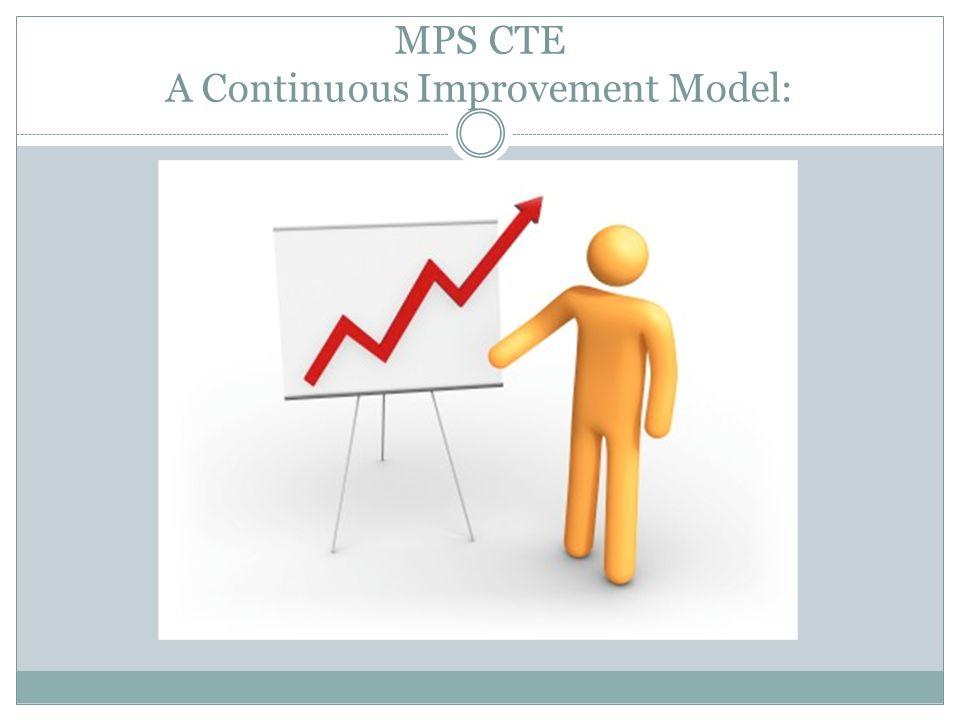 MPS CTE A Continuous Improvement Model:
