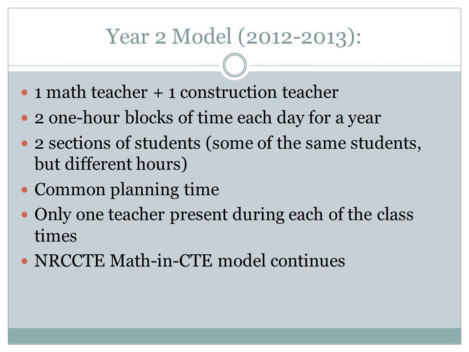 Year 2 Model (2012-2013): 1 math teacher + 1 construction teacher