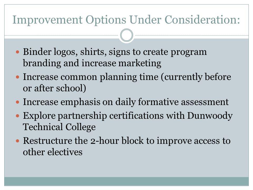 Improvement Options Under Consideration: