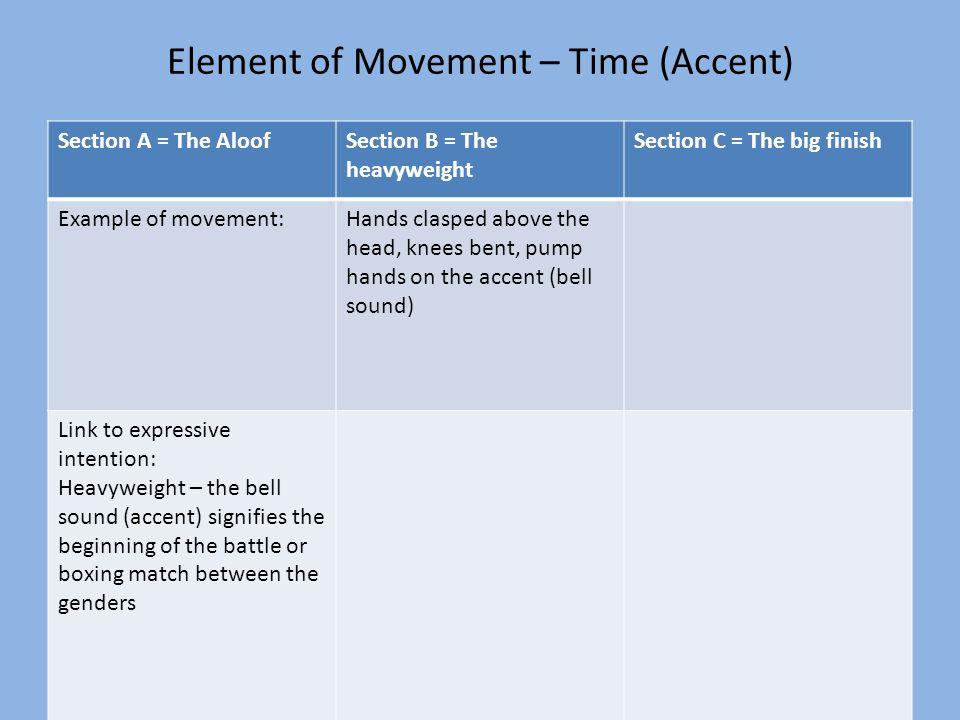 Elements Of Movement : Unit resource pack ppt video online download