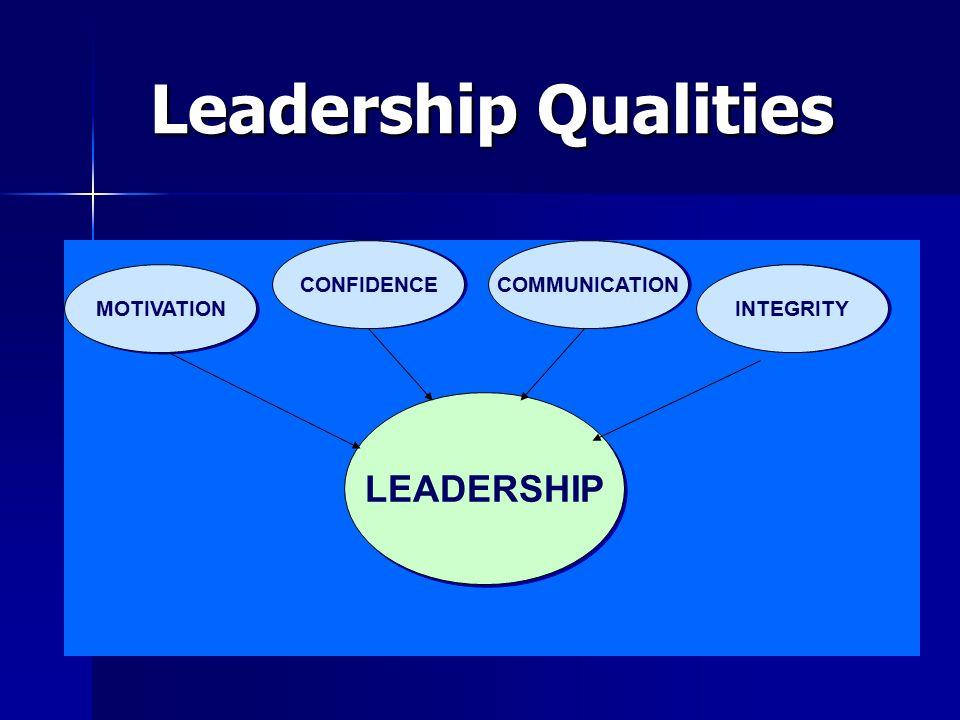 Leadership Qualities LEADERSHIP CONFIDENCE COMMUNICATION MOTIVATION