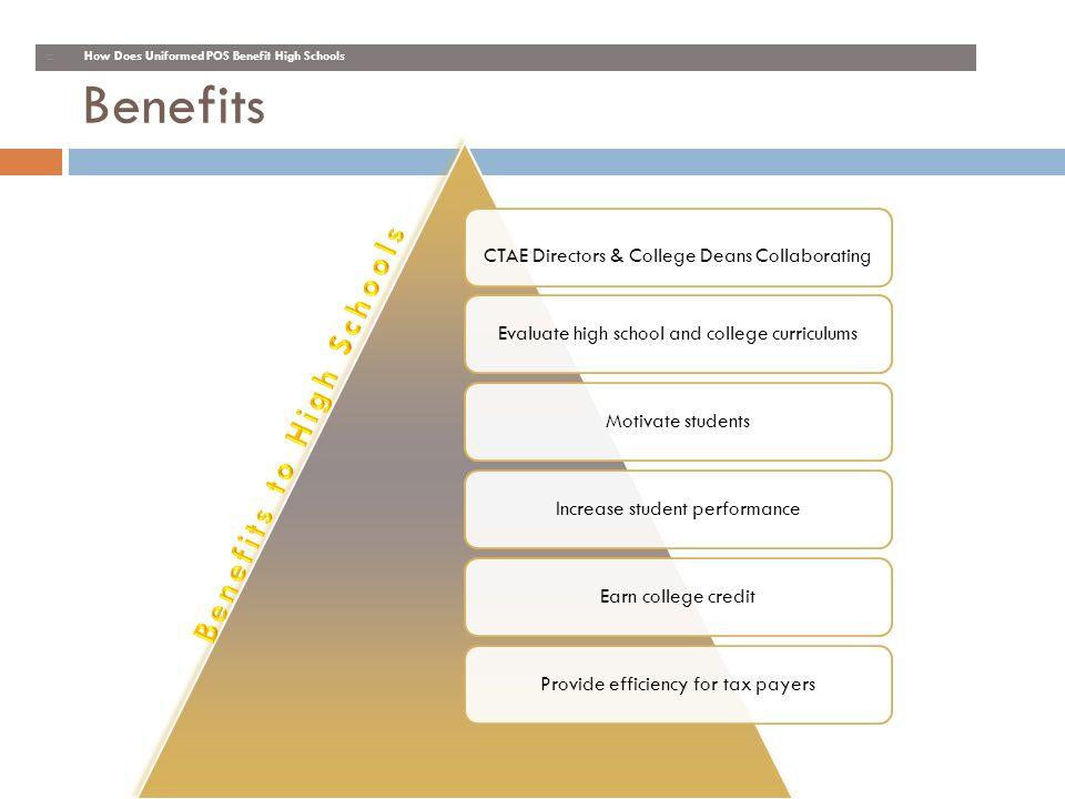 Benefits to High Schools