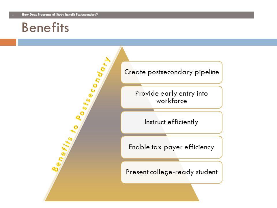 Benefits to Postsecondary